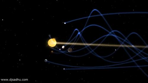 太陽系のこと、みなさん、知ってましたか?☆彡