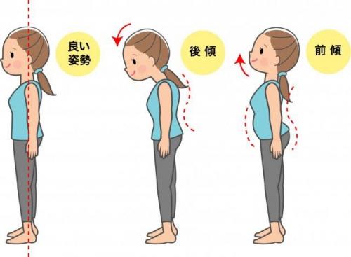 正しい姿勢のとり方!オリンピア鍼灸整骨院