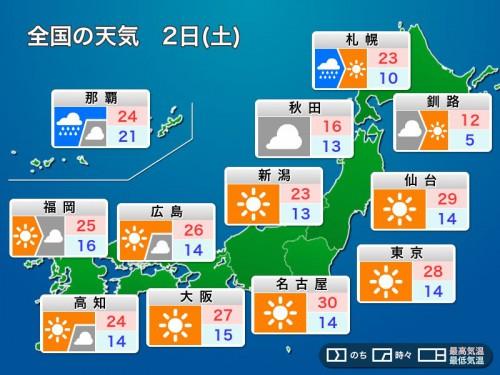 真夏ですか!?( ゚Д゚)